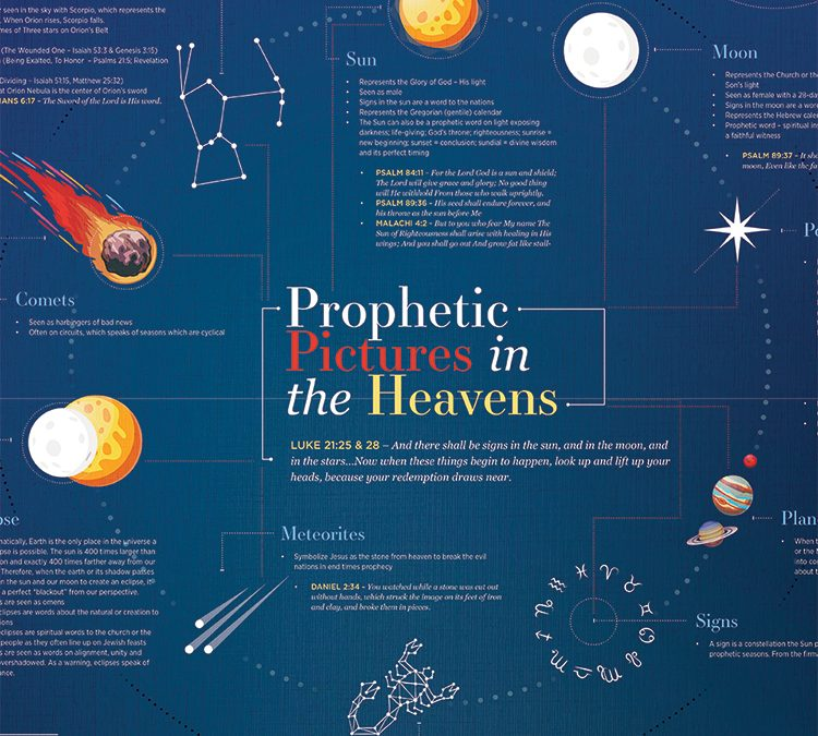 Map of the Stars – Troy Brewer Ministries